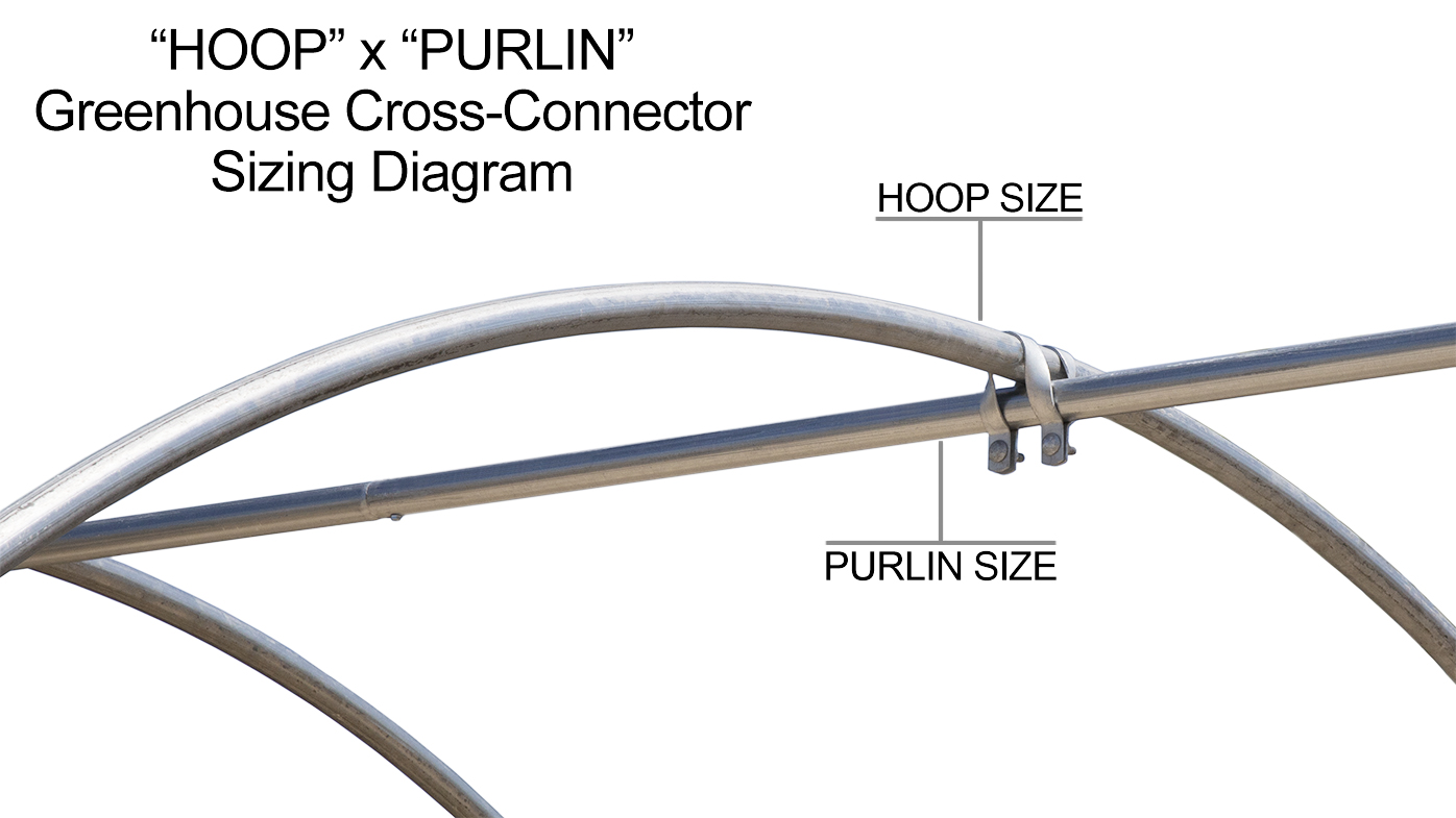 """Greenhouse Fitting Purlin to Arch Connector for 1-3//8/"""" top rail tubing"""